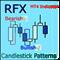 RFX Candlestick Patterns