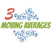 Three Moving Averages EA