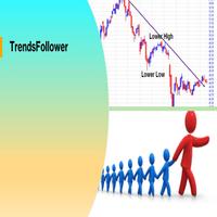 TrendsFollower