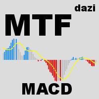 Dazi MTF MACD