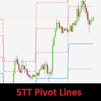 FiveTT Pivot Lines