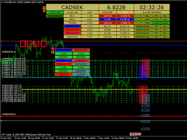 Grids for forex trader DEMO