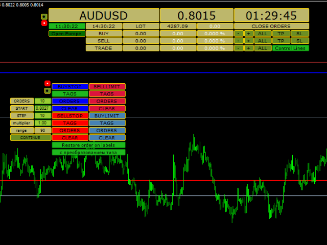 Grids for forex trader