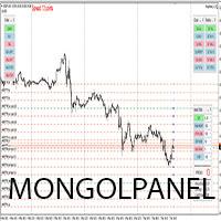 MongolPanel