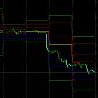 Axis indicators