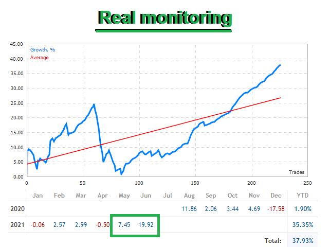 EA Modern Deviation Trend Pro MT5