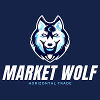 Market Wolf