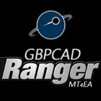 Ranger GBPCAD