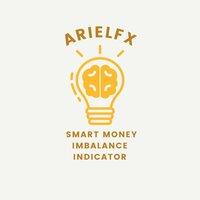 Smart Money Imbalance Indicator