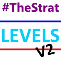 TheStrat Levels