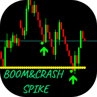 BoomAndCrash Spike