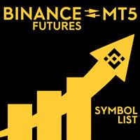 Binance Future Symbol List Update