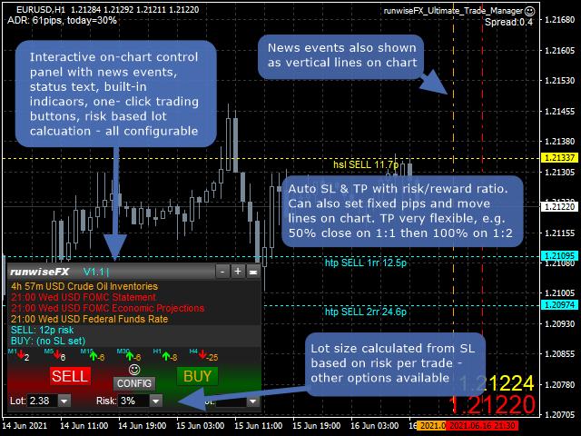 Ultimate Trade Manager plus Mobile MT5 RunwiseFX