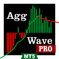 Aggression Wave PRO