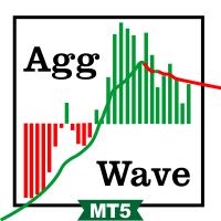 Aggression Wave RSJ
