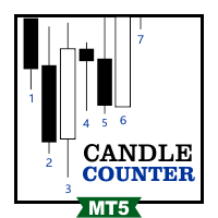 Candle Counter RSJ
