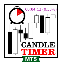 Candle Timer Countdown