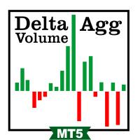 Delta Aggression Volume