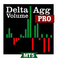 Delta Aggression Volume PRO