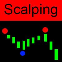 Globex 360 Scalping