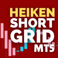 Heiken Ashi Short Grid MT5