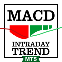 MACD Intraday Trend