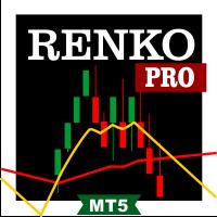 Renko Price Action ATR