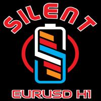 Silent EURUSD