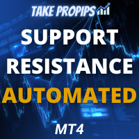 TakePropips Support Resistance Automated