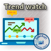 TrendWatch with Pips counter New
