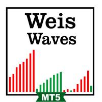 Weis Waves RSJ