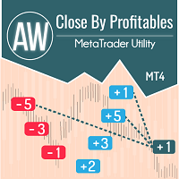 AW Close By Profitables