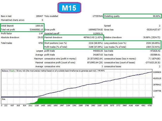 Big Expert GBPusd MT5
