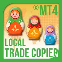 Local Trade Copier EA MT4