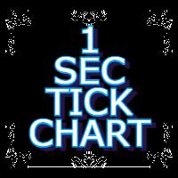 One Sec Tick Chart