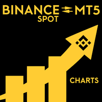 Real Time Binance Spot Ticks Data