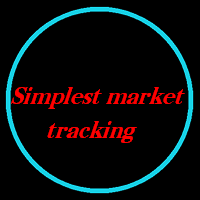 Simplest market tracking the way you want