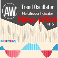 AW Trend Oscillator MT5