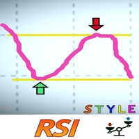 Rsi Style