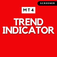 Trend Screener