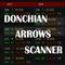 Abiroid Donchian Arrow