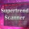 Abiroid Supertrend Scanner