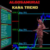AlgoSamurai Kana Trend