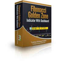 Fibonacci Golden Zone