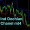 Ind Dochian Chanel mt4