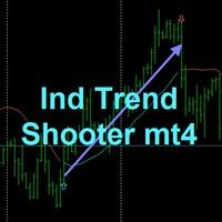 Ind Trend Shooter mt4
