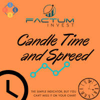 Candle Timer and Spreed