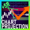 Chart Projection