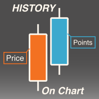 Look Back My Trading History MT5