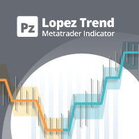 PZ Lopez Trend MT4